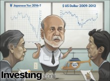 Former Fed Chair Ben Bernanke takes his stimulus wisdom to the Bank of Japan