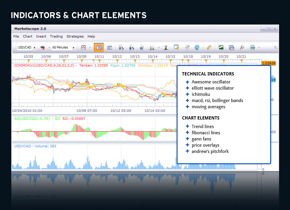 Fxcm-usddemo01 forex capital markets llc