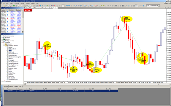 Forex master blueprint download
