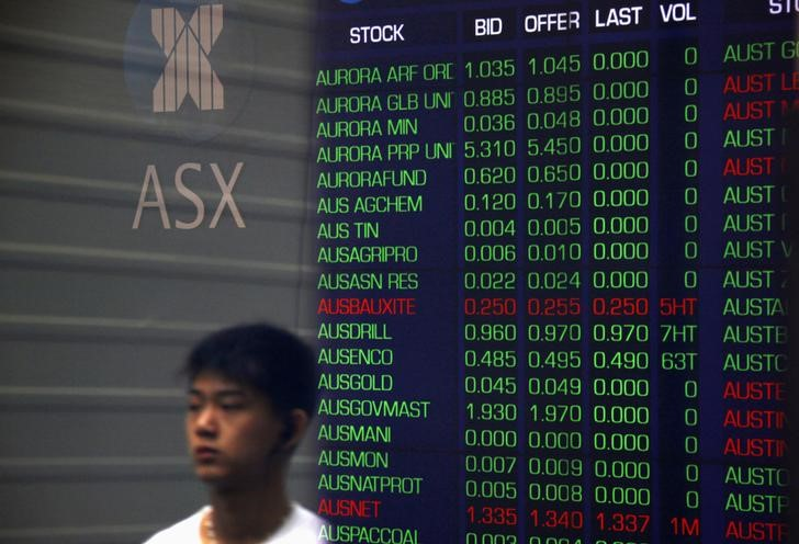 © Reuters. Australia stocks higher at close of trade; S&P/ASX 200 up 0.75%