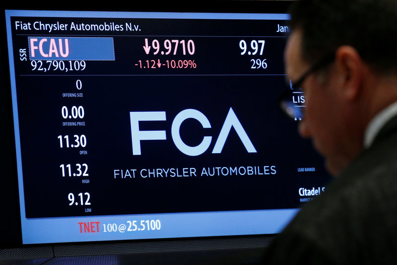 © Reuters.  Fiat Chrуsler shares volatile after France refers emissions case to prosecutor